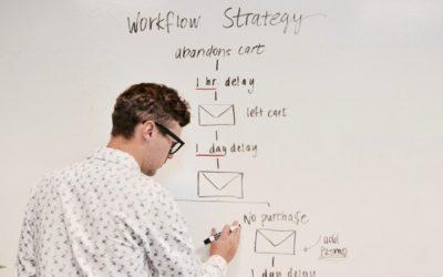 Курсовая работа по стратегическому менеджменту
